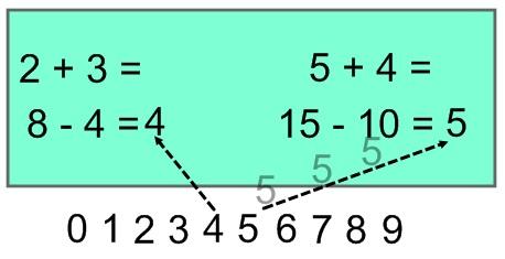 math_f
